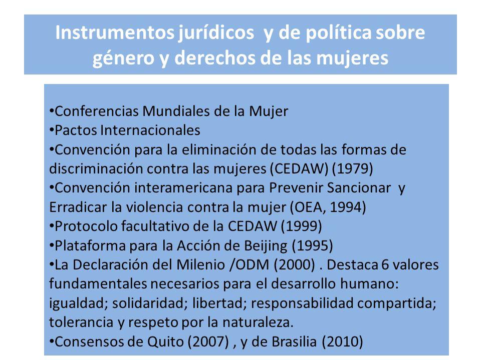 Instrumentos jurídicos y de política sobre género y derechos de las mujeres Conferencias Mundiales de la Mujer Pactos Internacionales Convención para