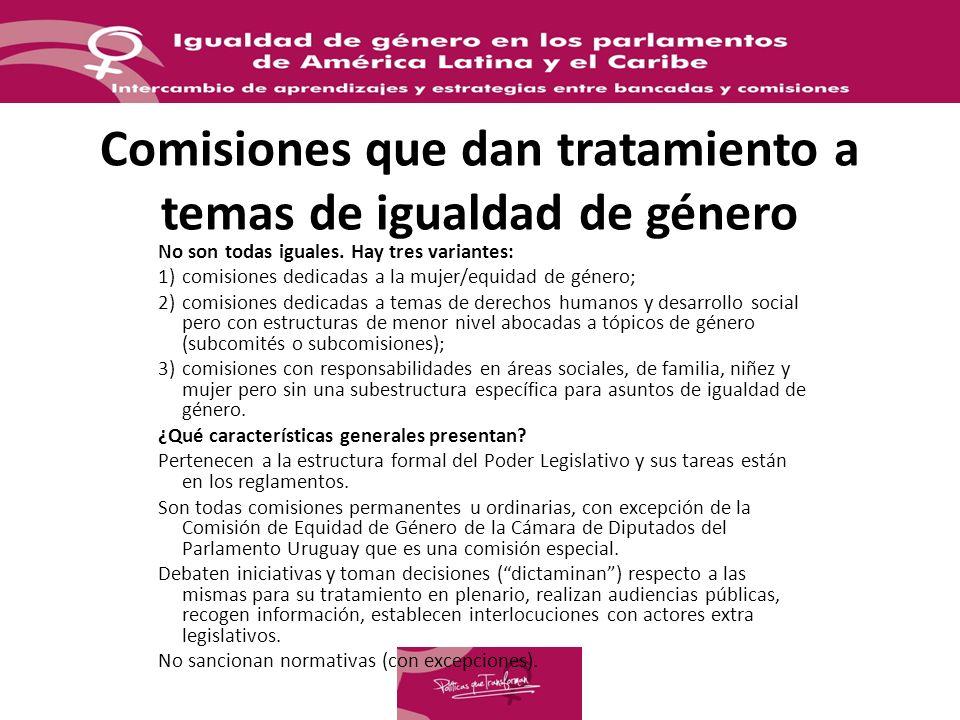 Comisiones que dan tratamiento a temas de igualdad de género No son todas iguales. Hay tres variantes: 1)comisiones dedicadas a la mujer/equidad de gé