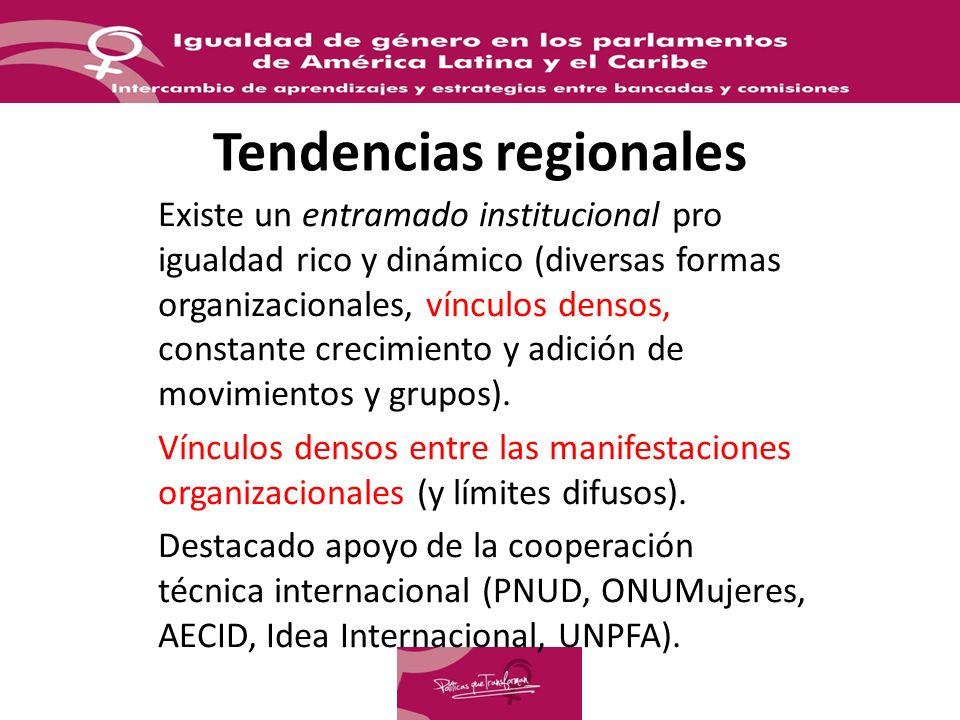Manifestaciones organizacionales Referentes a la estructura organizacional: 1) Comisiones de mujeres/comisiones de equidad de género 2) Unidades legislativas para la transversalización de género Referentes a grupos y dinámicas más propiamente políticas (alianzas interpartidarias y negociaciones) 1) Bancadas femeninas 2) Grupos mixtos (legisladoras y mujeres de la sociedad civil) (estructuras de intermediación)