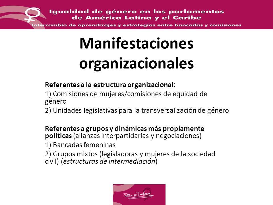 Manifestaciones organizacionales Referentes a la estructura organizacional: 1) Comisiones de mujeres/comisiones de equidad de género 2) Unidades legis