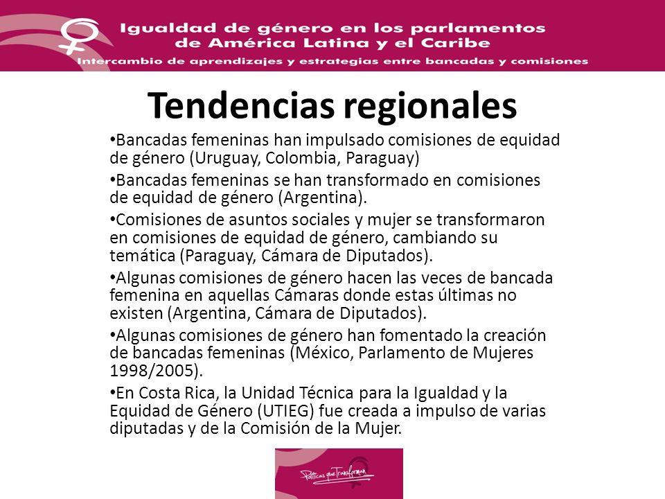 Tendencias regionales Bancadas femeninas han impulsado comisiones de equidad de género (Uruguay, Colombia, Paraguay) Bancadas femeninas se han transfo