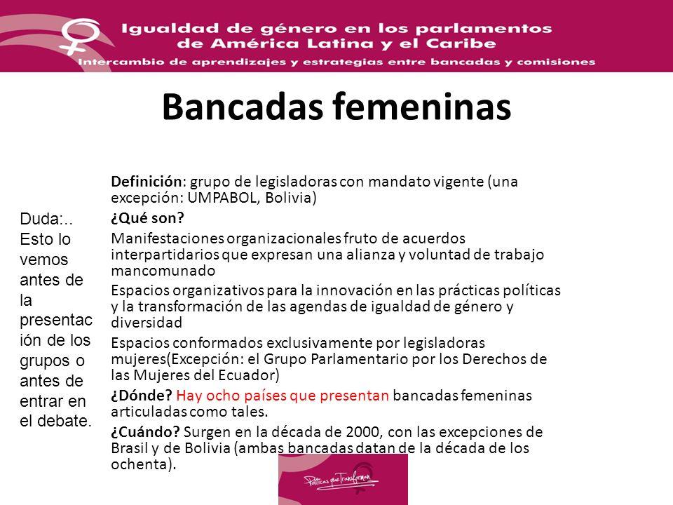 Bancadas femeninas Definición: grupo de legisladoras con mandato vigente (una excepción: UMPABOL, Bolivia) ¿Qué son? Manifestaciones organizacionales