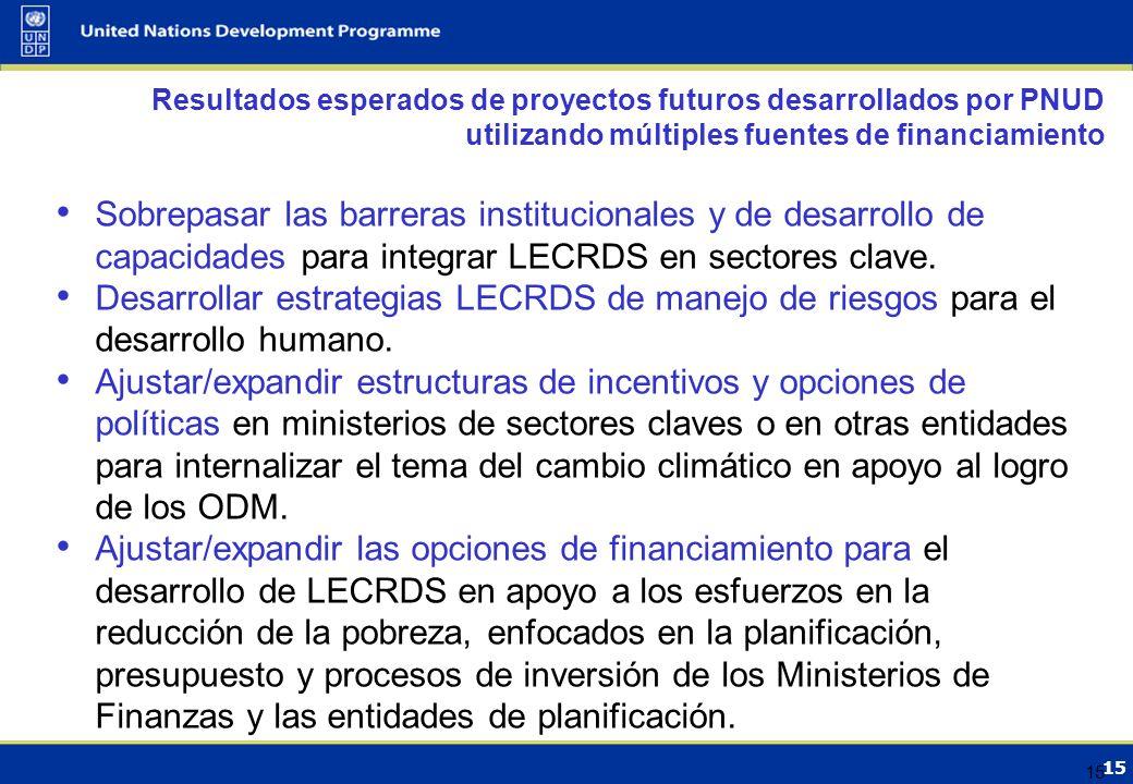 14 5 etapas clave para preparar una estrategia LECRD Desarrollo de Colaboraciones & Estructuras de Coordinación Preparación de escenarios de Cambio Climático Escenarios Climáticos Escenarios de vulnerabilidad Escenarios de emisiones de GEI Identificación de opciones para Mitigación & Adaptación Identificar las prioridades en M&A a través de un amplio proceso consultivo con los tomadores de decisión Evaluación de las Necesidades Prioritarias para el Financiamiento Climático Evaluar opciones financieras existentes Llevar a cabo un análisis de costo-beneficio de las opciones prioritarias Identificar los requerimientos para flujos de financiamiento Identificar opciones de políticas y de financiamiento Finalizar una hoja de ruta integral sobre Desarrollo de Políticas e inversiones bajas en Carbono & Resilientes al Cambio Climático