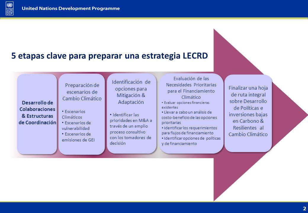 2 5 etapas clave para preparar una estrategia LECRD Desarrollo de Colaboraciones & Estructuras de Coordinación Preparación de escenarios de Cambio Climático Escenarios Climáticos Escenarios de vulnerabilidad Escenarios de emisiones de GEI Identificación de opciones para Mitigación & Adaptación Identificar las prioridades en M&A a través de un amplio proceso consultivo con los tomadores de decisión Evaluación de las Necesidades Prioritarias para el Financiamiento Climático Evaluar opciones financieras existentes Llevar a cabo un análisis de costo-beneficio de las opciones prioritarias Identificar los requerimientos para flujos de financiamiento Identificar opciones de políticas y de financiamiento Finalizar una hoja de ruta integral sobre Desarrollo de Políticas e inversiones bajas en Carbono & Resilientes al Cambio Climático