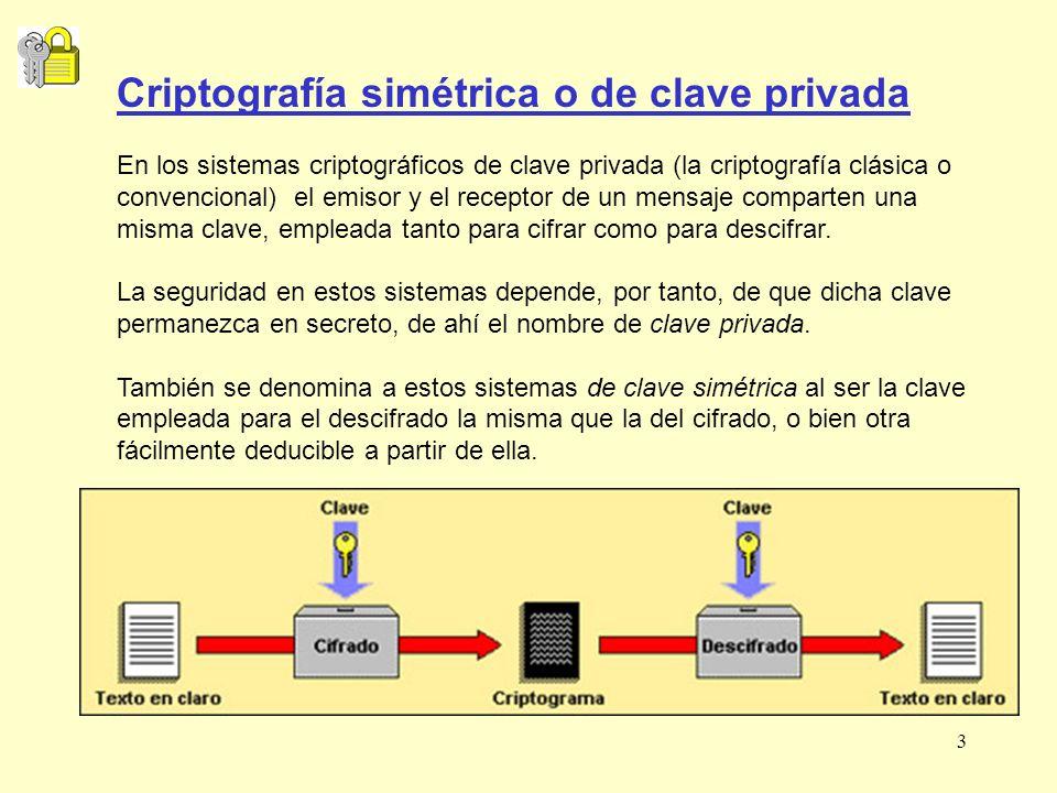 3 Criptografía simétrica o de clave privada En los sistemas criptográficos de clave privada (la criptografía clásica o convencional) el emisor y el re