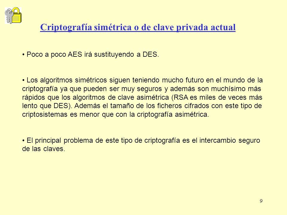 9 Criptografía simétrica o de clave privada actual Poco a poco AES irá sustituyendo a DES. Los algoritmos simétricos siguen teniendo mucho futuro en e