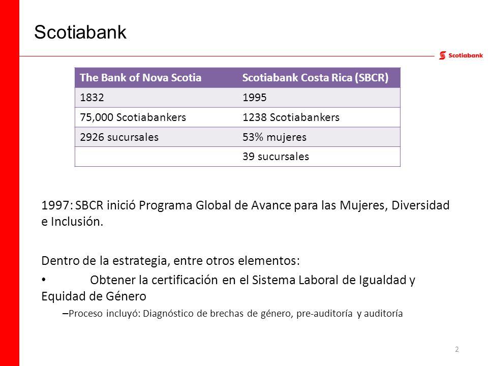 2 Scotiabank 1997: SBCR inició Programa Global de Avance para las Mujeres, Diversidad e Inclusión. Dentro de la estrategia, entre otros elementos: Obt