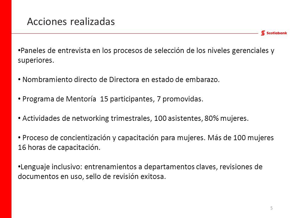 5 Acciones realizadas Paneles de entrevista en los procesos de selección de los niveles gerenciales y superiores. Nombramiento directo de Directora en