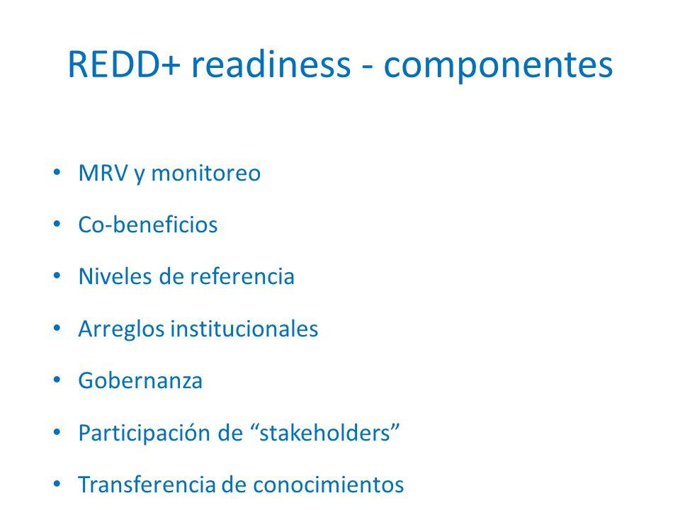 REDD+ readiness - componentes MRV y monitoreo Co-beneficios Niveles de referencia Arreglos institucionales Gobernanza Participación de stakeholders Tr