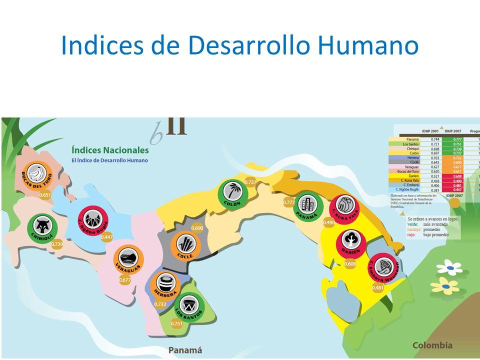 Indices de Desarrollo Humano