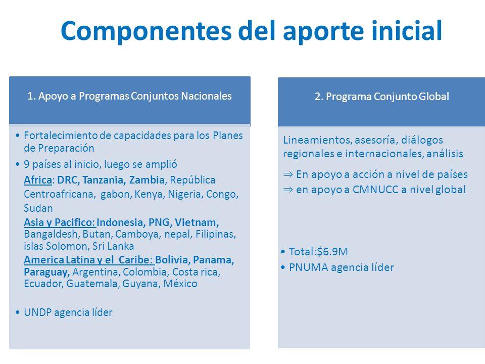 Componentes del aporte inicial 1. Apoyo a Programas Conjuntos Nacionales Fortalecimiento de capacidades para los Planes de Preparación 9 países al ini