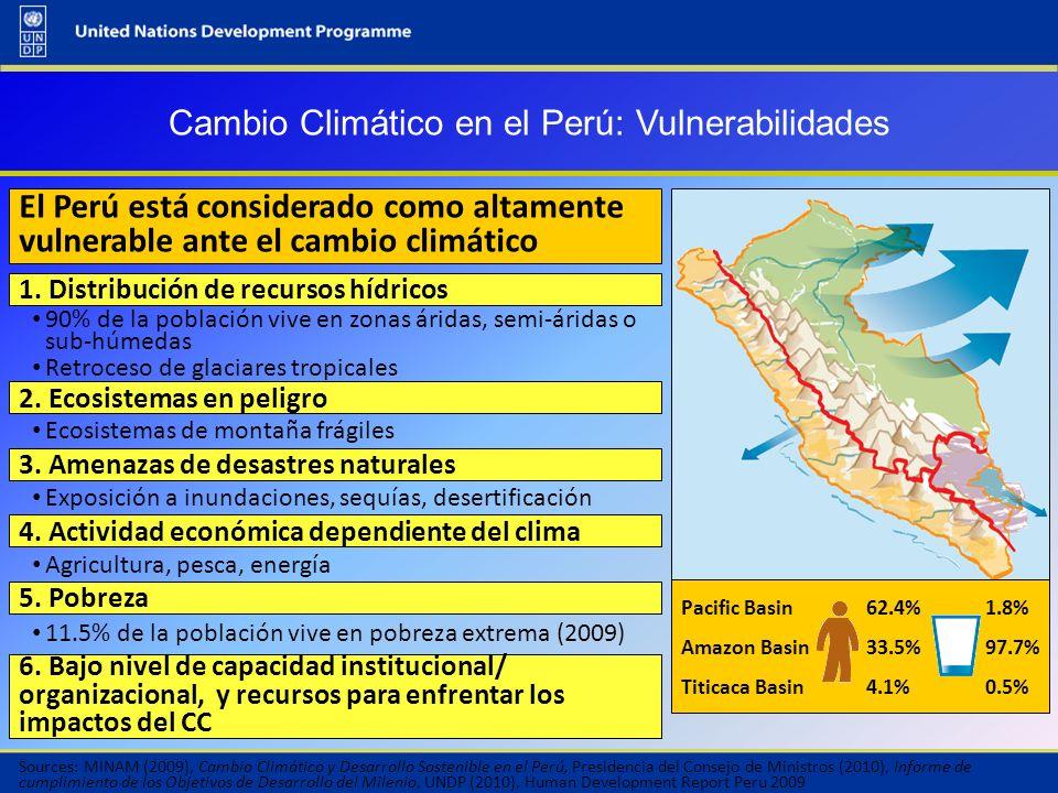 Cambio Climático en el Perú: Vulnerabilidades Sources: MINAM (2009), Cambio Climático y Desarrollo Sostenible en el Perú, Presidencia del Consejo de M