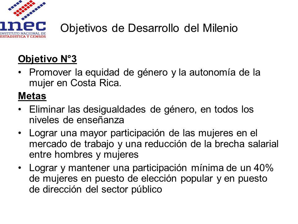 Objetivos de Desarrollo del Milenio Objetivo N°3 Promover la equidad de género y la autonomía de la mujer en Costa Rica. Metas Eliminar las desigualda