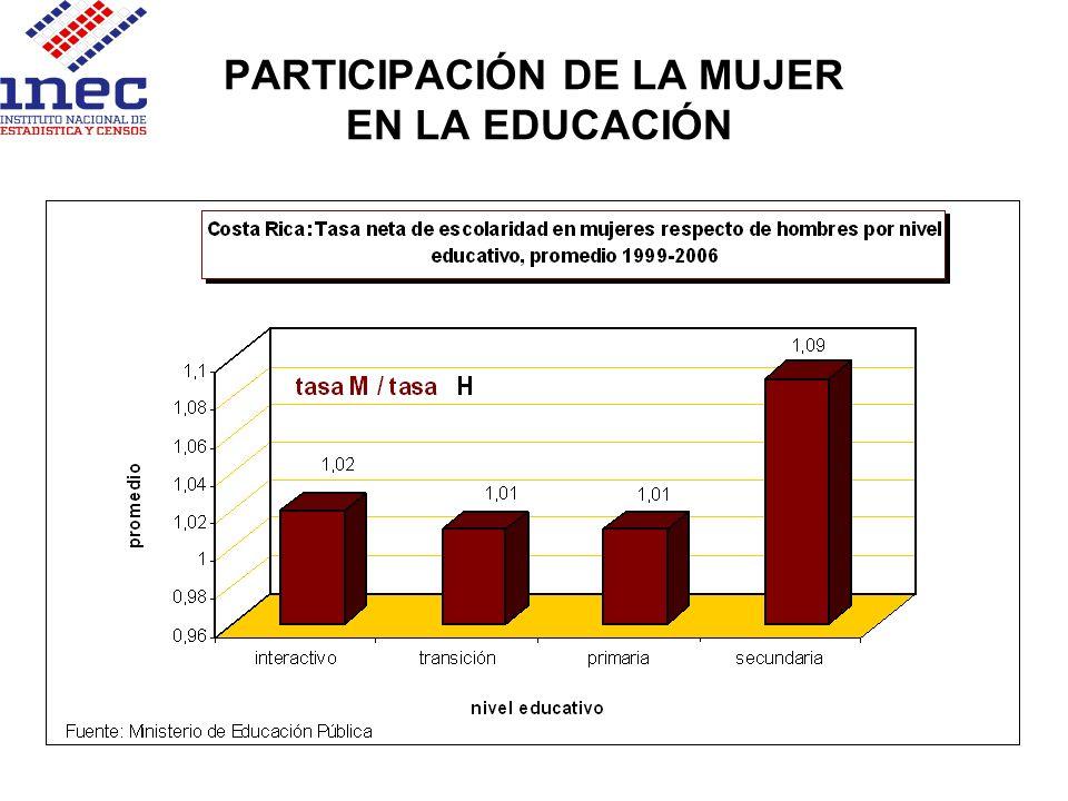 PARTICIPACIÓN DE LA MUJER EN LA EDUCACIÓN