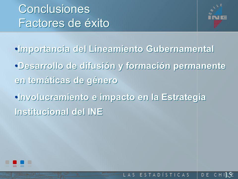 DE CHILELAS ESTADÍSTICAS 14 El Futuro : Plan 2008 - 2009 1.