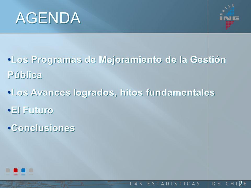 DE CHILELAS ESTADÍSTICAS Incorporación de enfoque de Género en el Instituto Nacional de Estadísticas de Chile AGUAS CALIENTES - SEPTIEMBRE 2007