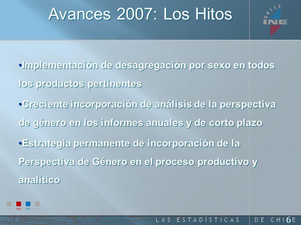 DE CHILELAS ESTADÍSTICAS 5 2002 : Diagnóstico de Género Inicial de los productos del INE2002 : Diagnóstico de Género Inicial de los productos del INE 2003: Plan de Implementación2003: Plan de Implementación Capacitación a funcionarios(as)Capacitación a funcionarios(as) Plan de ImplementaciónPlan de Implementación 2004 - 20052004 - 2005 Implementación del PlanImplementación del Plan 2006 - 2007 : Fase II: Incorporación de Análisis desde la perspectiva de género 2006 - 2007 : Fase II: Incorporación de Análisis desde la perspectiva de género Programas de Mejoramiento de la Gestión Pública