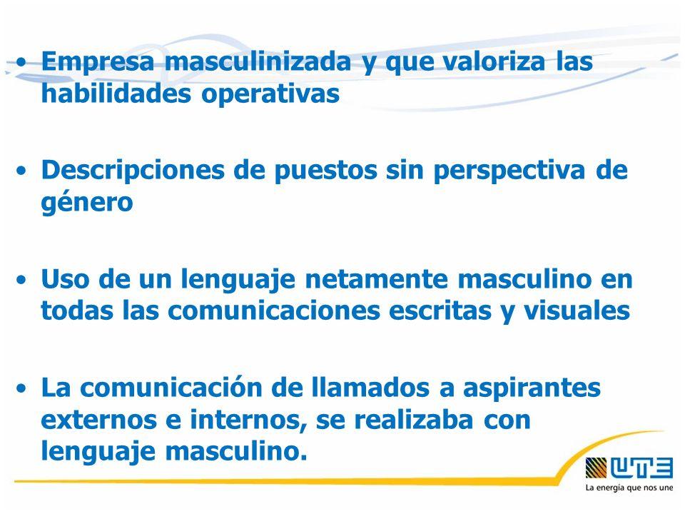 Empresa masculinizada y que valoriza las habilidades operativas Descripciones de puestos sin perspectiva de género Uso de un lenguaje netamente mascul
