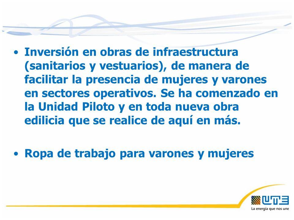 Inversión en obras de infraestructura (sanitarios y vestuarios), de manera de facilitar la presencia de mujeres y varones en sectores operativos. Se h
