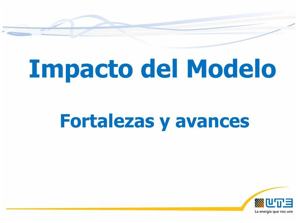 Impacto del Modelo Fortalezas y avances