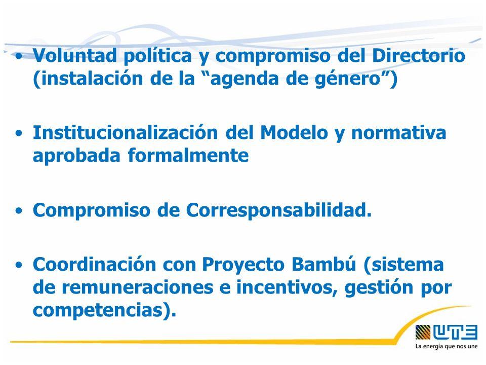 Voluntad política y compromiso del Directorio (instalación de la agenda de género) Institucionalización del Modelo y normativa aprobada formalmente Compromiso de Corresponsabilidad.