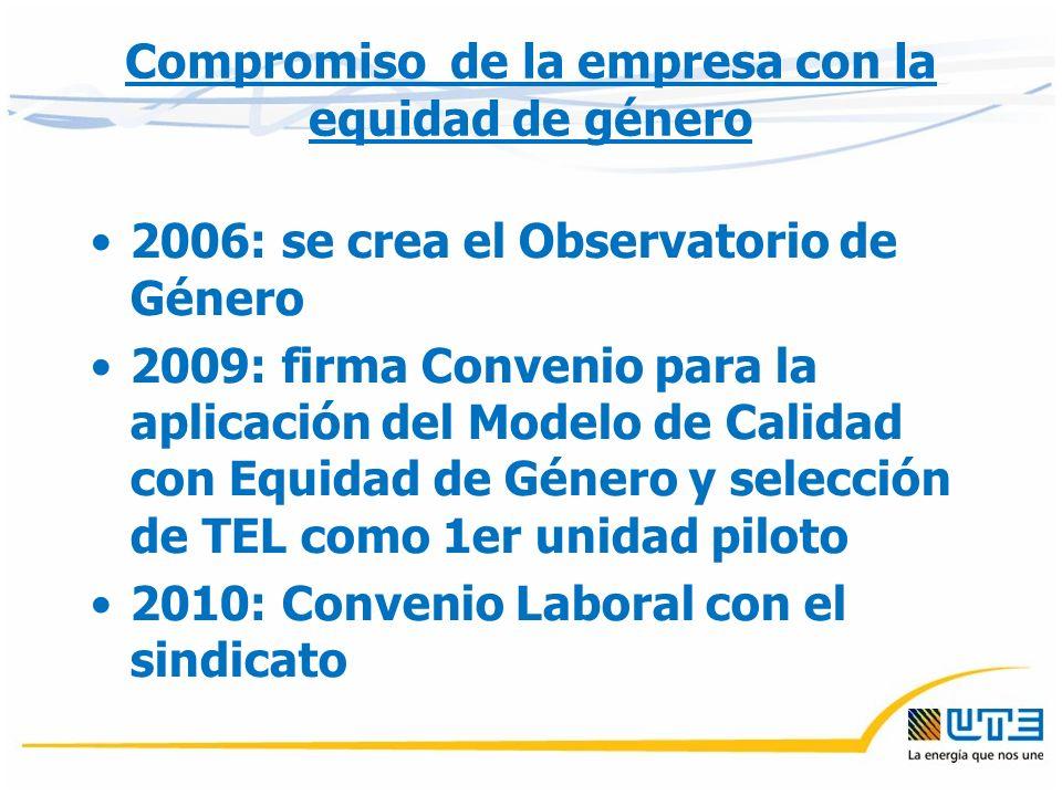 Compromiso de la empresa con la equidad de género 2006: se crea el Observatorio de Género 2009: firma Convenio para la aplicación del Modelo de Calida