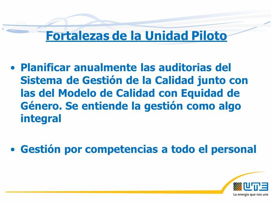 Fortalezas de la Unidad Piloto Planificar anualmente las auditorias del Sistema de Gestión de la Calidad junto con las del Modelo de Calidad con Equidad de Género.