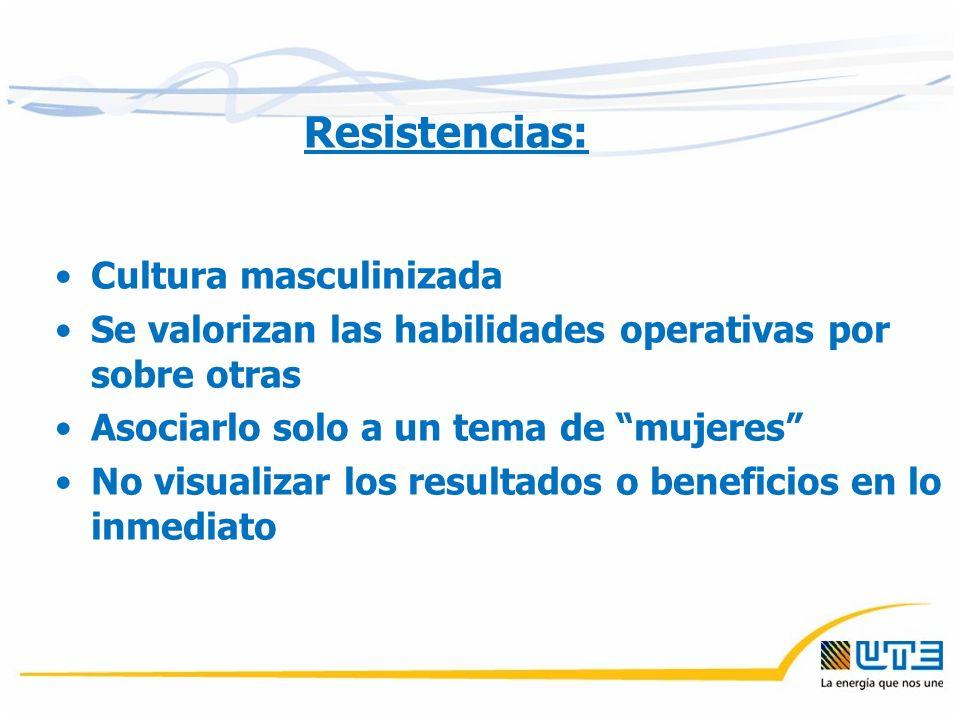 Resistencias: Cultura masculinizada Se valorizan las habilidades operativas por sobre otras Asociarlo solo a un tema de mujeres No visualizar los resultados o beneficios en lo inmediato
