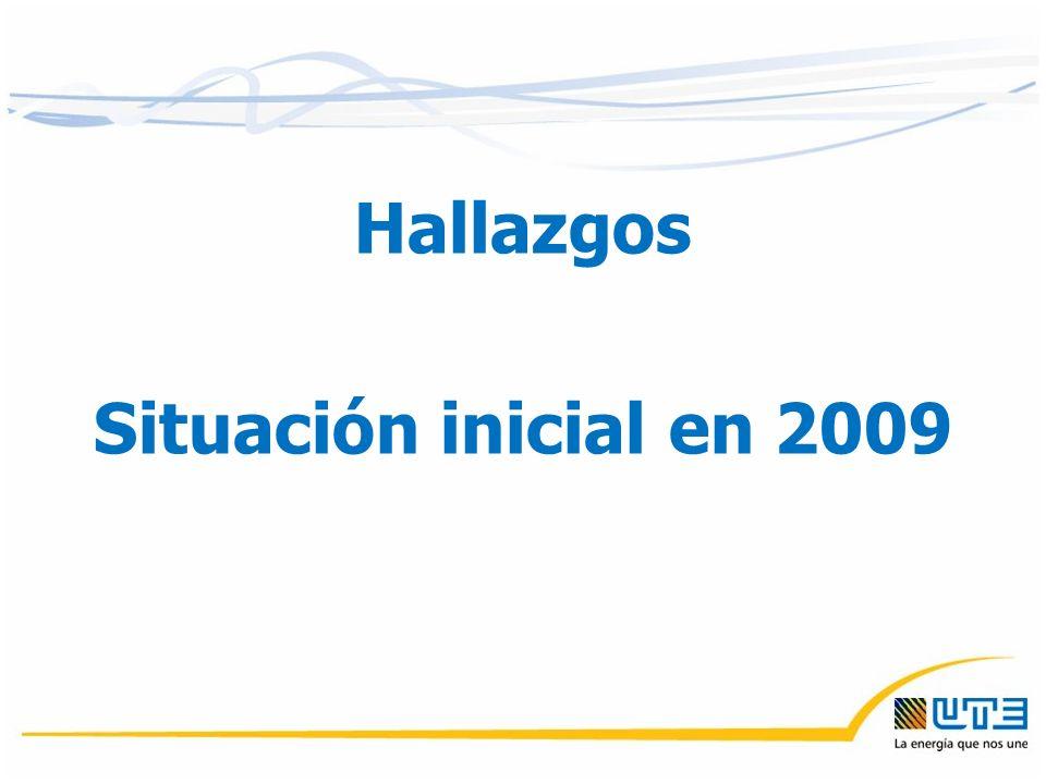 Hallazgos Situación inicial en 2009