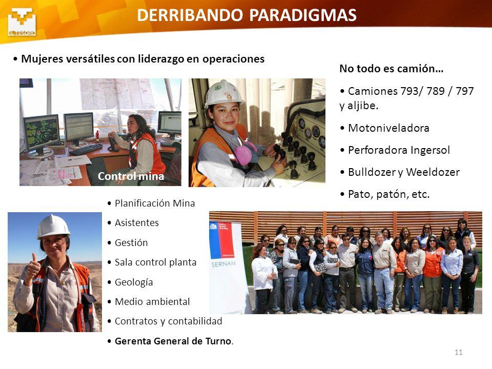 11 DERRIBANDO PARADIGMAS Mujeres versátiles con liderazgo en operaciones Control mina No todo es camión… Camiones 793/ 789 / 797 y aljibe. Motonivelad