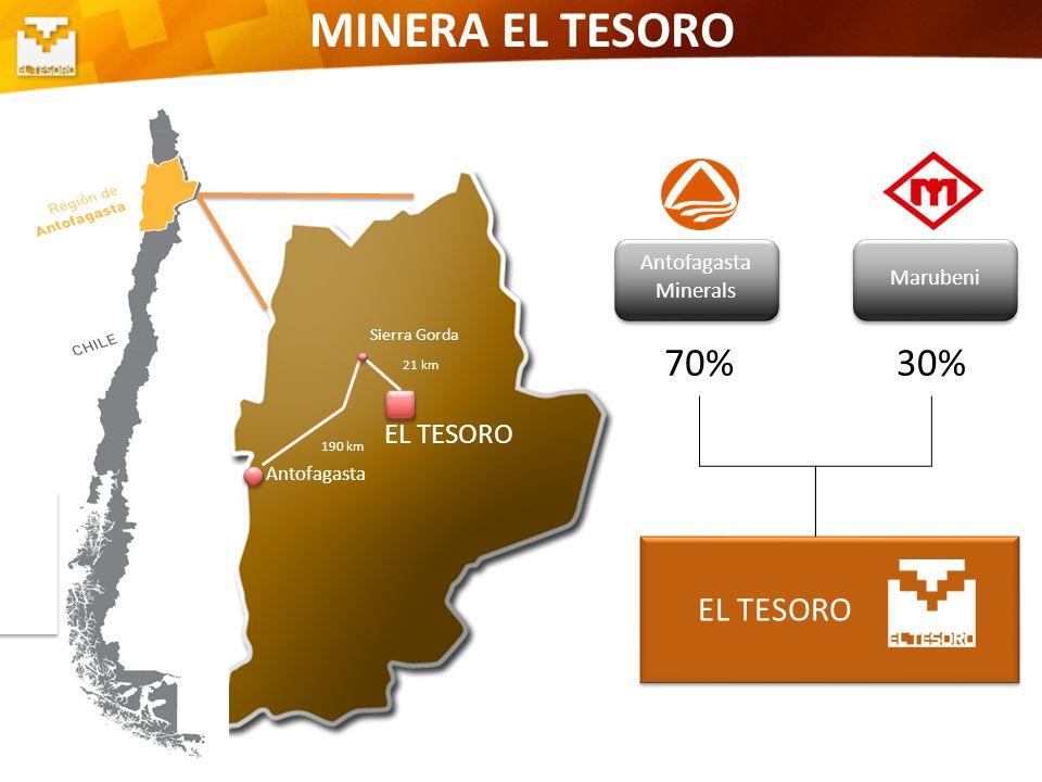 2 MINERA EL TESORO Antofagasta Sierra Gorda 190 km 21 km EL TESORO Antofagasta Minerals EL TESORO Marubeni 70%30%