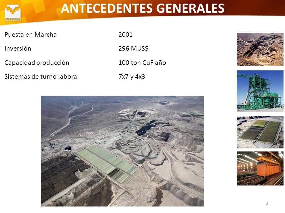 3 ANTECEDENTES GENERALES Puesta en Marcha2001 Inversión296 MUS$ Capacidad producción 100 ton CuF año Sistemas de turno laboral7x7 y 4x3