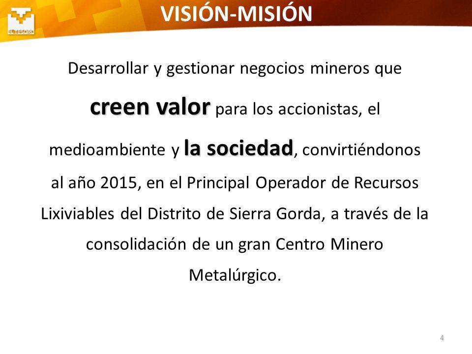 4 VISIÓN-MISIÓN creen valor la sociedad Desarrollar y gestionar negocios mineros que creen valor para los accionistas, el medioambiente y la sociedad,