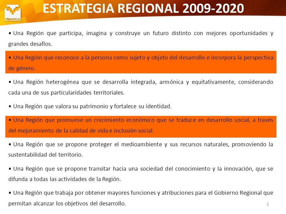 5 ESTRATEGIA REGIONAL 2009-2020 Una Región que participa, imagina y construye un futuro distinto con mejores oportunidades y grandes desafíos. Una Reg
