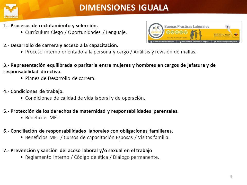 9 DIMENSIONES IGUALA 1.- Procesos de reclutamiento y selección. Currículum Ciego / Oportunidades / Lenguaje. 2.- Desarrollo de carrera y acceso a la c