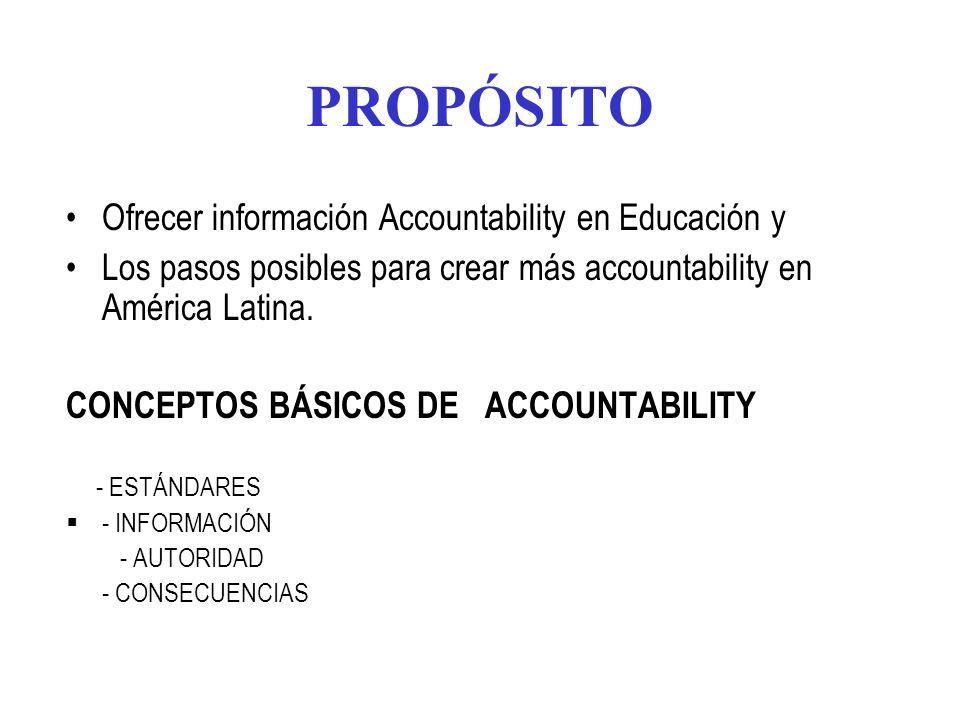 PROPÓSITO Ofrecer información Accountability en Educación y Los pasos posibles para crear más accountability en América Latina. CONCEPTOS BÁSICOS DE A