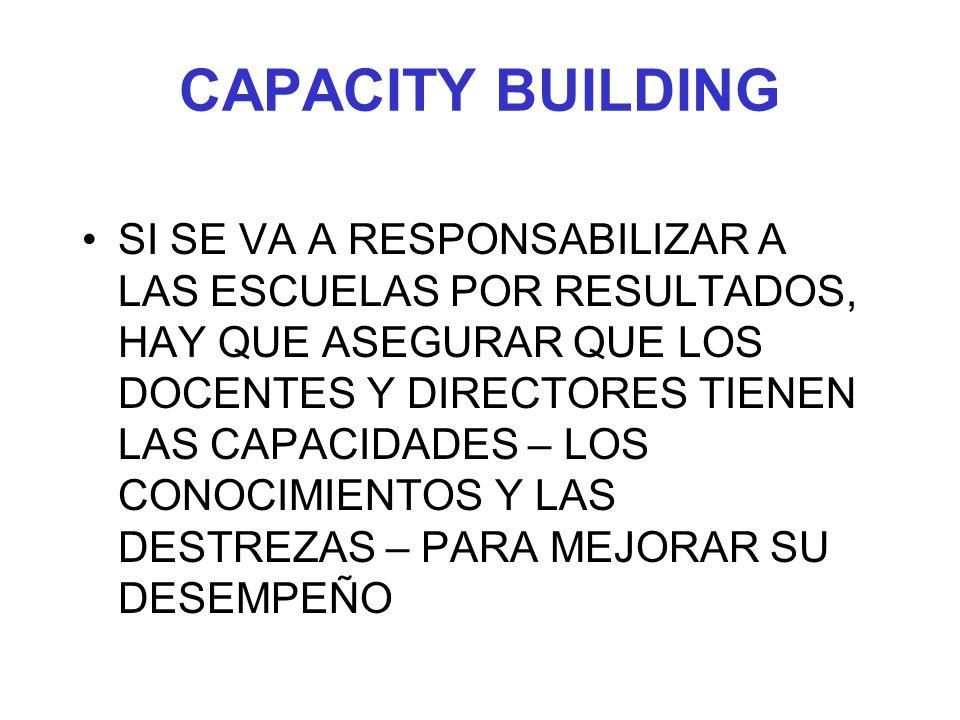 CAPACITY BUILDING SI SE VA A RESPONSABILIZAR A LAS ESCUELAS POR RESULTADOS, HAY QUE ASEGURAR QUE LOS DOCENTES Y DIRECTORES TIENEN LAS CAPACIDADES – LO