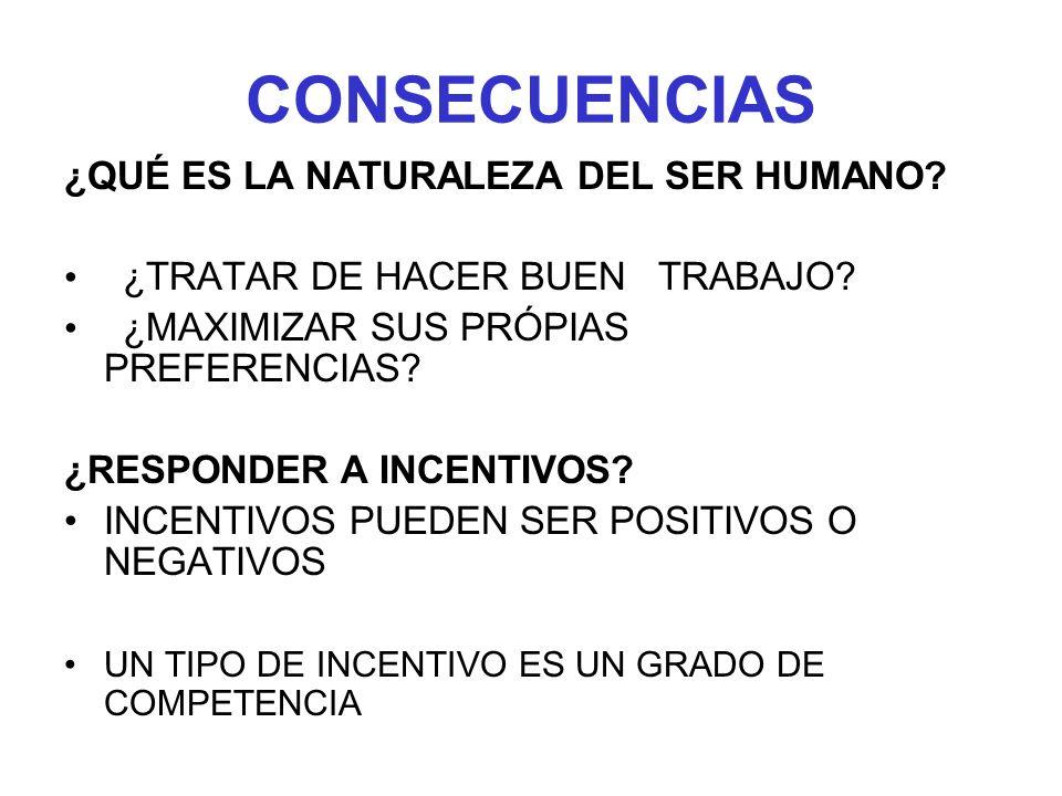 CONSECUENCIAS ¿QUÉ ES LA NATURALEZA DEL SER HUMANO? ¿TRATAR DE HACER BUEN TRABAJO? ¿MAXIMIZAR SUS PRÓPIAS PREFERENCIAS? ¿RESPONDER A INCENTIVOS? INCEN