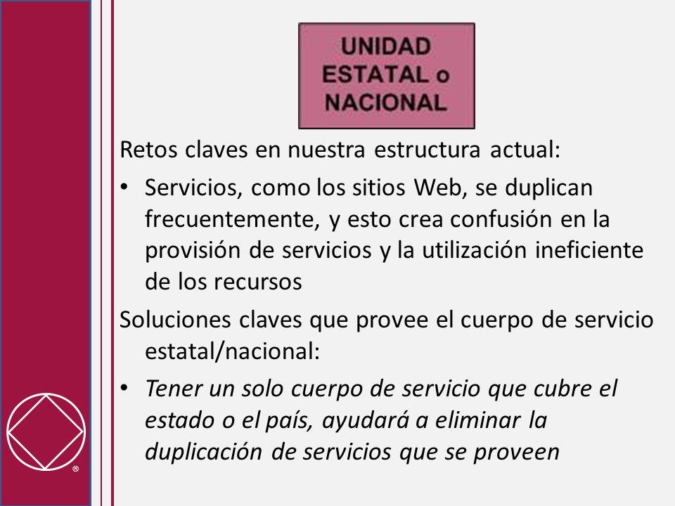 Retos claves en nuestra estructura actual: Servicios, como los sitios Web, se duplican frecuentemente, y esto crea confusión en la provisión de servic