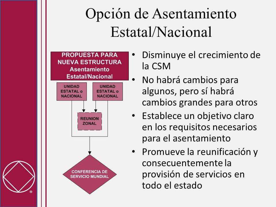 Opción de Asentamiento Estatal/Nacional Disminuye el crecimiento de la CSM No habrá cambios para algunos, pero sí habrá cambios grandes para otros Establece un objetivo claro en los requisitos necesarios para el asentamiento Promueve la reunificación y consecuentemente la provisión de servicios en todo el estado