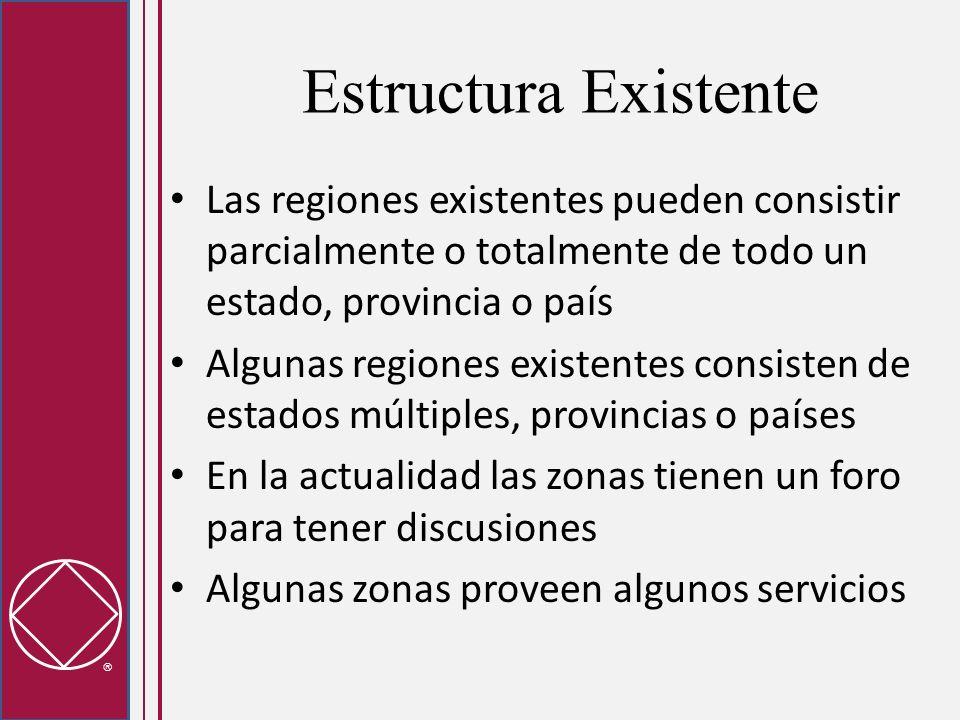 Estructura Existente Las regiones existentes pueden consistir parcialmente o totalmente de todo un estado, provincia o país Algunas regiones existentes consisten de estados múltiples, provincias o países En la actualidad las zonas tienen un foro para tener discusiones Algunas zonas proveen algunos servicios
