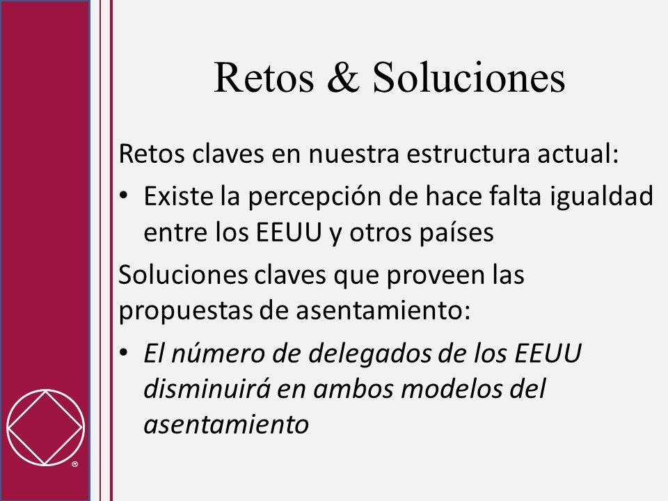 Retos & Soluciones Retos claves en nuestra estructura actual: Existe la percepción de hace falta igualdad entre los EEUU y otros países Soluciones claves que proveen las propuestas de asentamiento: El número de delegados de los EEUU disminuirá en ambos modelos del asentamiento
