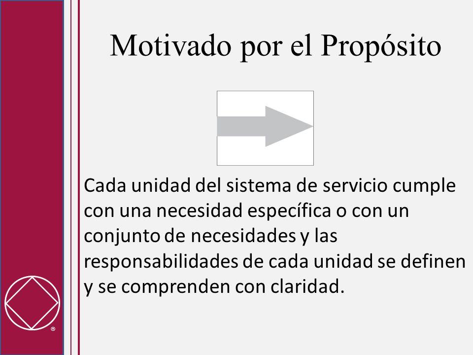 Motivado por el Propósito Cada unidad del sistema de servicio cumple con una necesidad específica o con un conjunto de necesidades y las responsabilidades de cada unidad se definen y se comprenden con claridad.