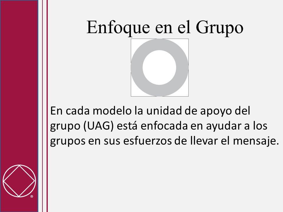 Enfoque en el Grupo En cada modelo la unidad de apoyo del grupo (UAG) está enfocada en ayudar a los grupos en sus esfuerzos de llevar el mensaje.
