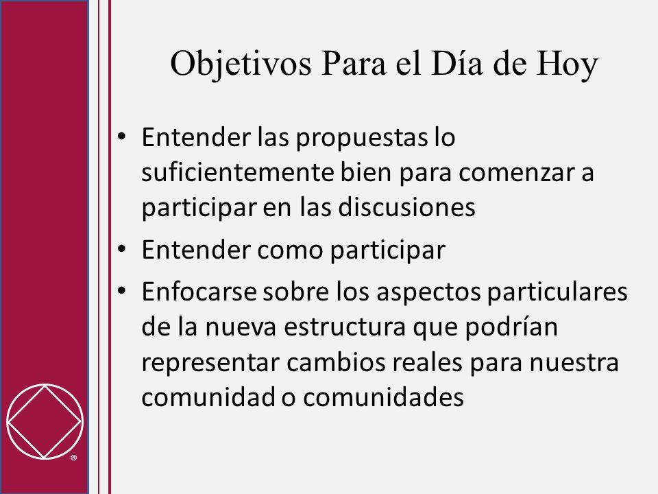Objetivos Para el Día de Hoy Entender las propuestas lo suficientemente bien para comenzar a participar en las discusiones Entender como participar En