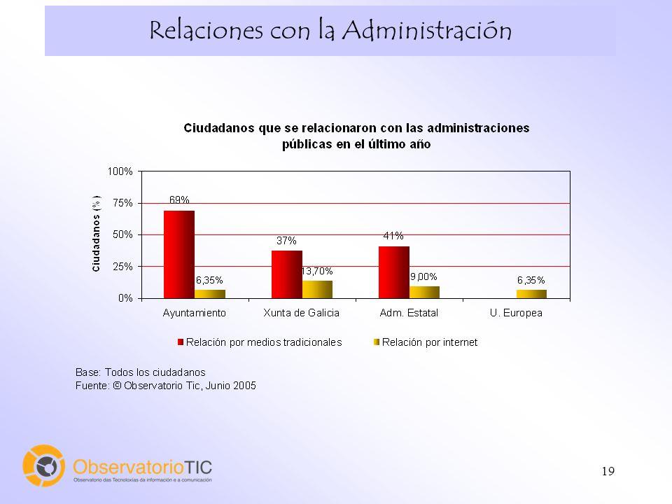 19 Relaciones con la Administración