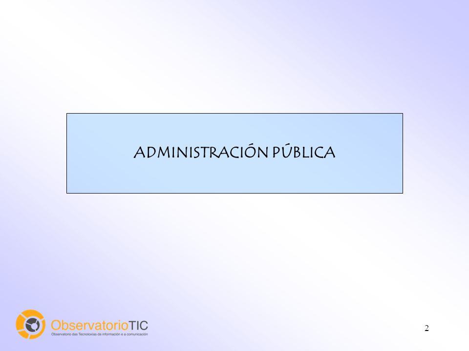 13 Acceso a Internet y Correo Electrónico por cada 100 empleados públicos en España Fuente: Ministerio Administraciones Públicas.