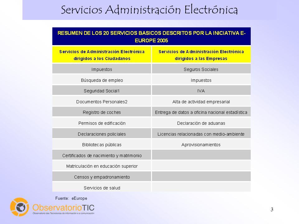 3 Servicios Administración Electrónica Fuente: eEurope