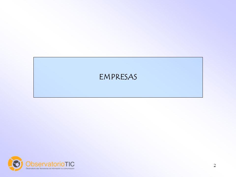 33 Evolución empresas con personal informático Nota: el significado de las variables comparadas es diferente en Galicia y España.