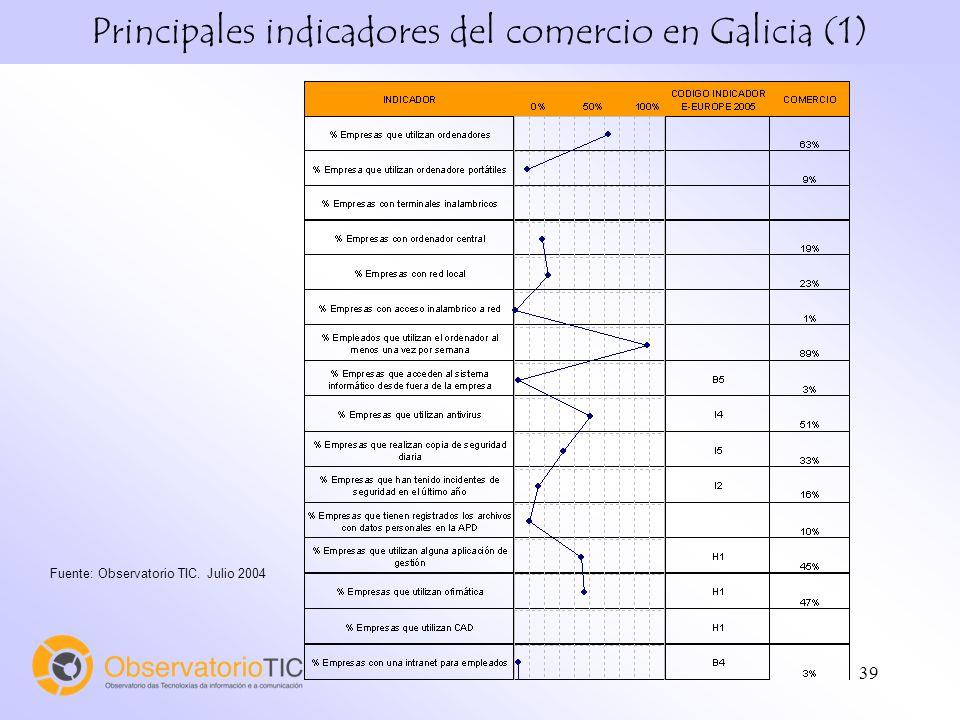39 Fuente: Observatorio TIC. Julio 2004 Principales indicadores del comercio en Galicia (1)